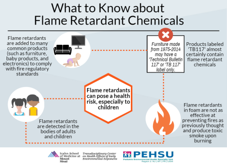 flame-retardants-1