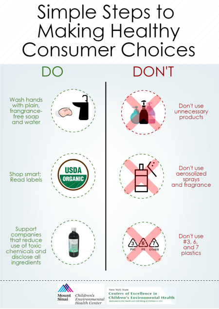 Simple Steps Consumer Fact Sheet